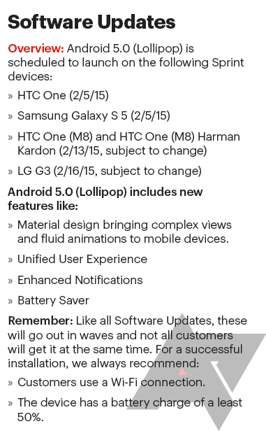 android lollipop, htc one m8, lg g3, sprint, news, latest, mobile, phone, smartphone