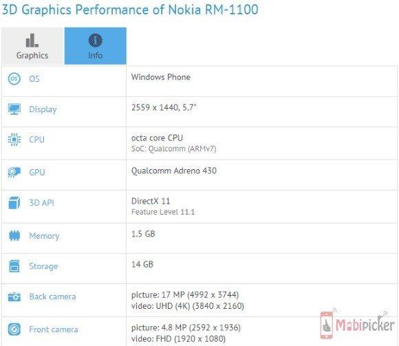 Lumia 940XL benchmark