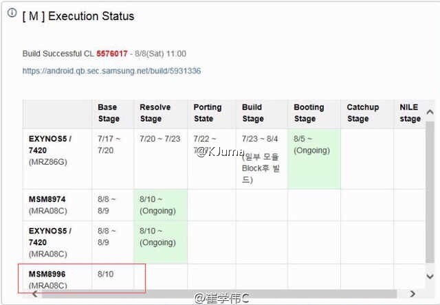 samsung galaxy s7, leaks,  snapdragon 820, android m, leak