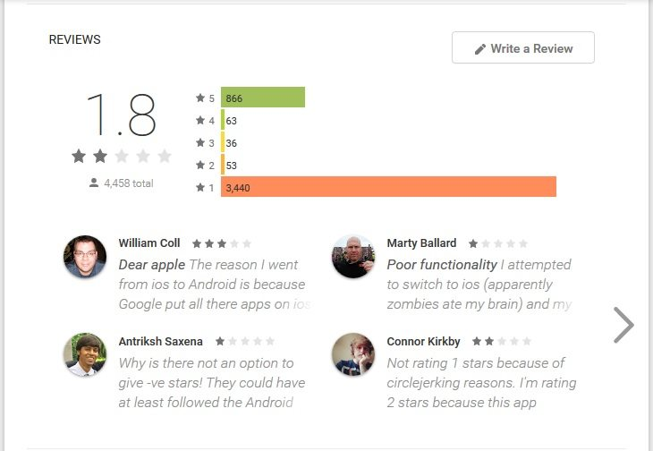 move to ios, review, rating, 1 star, poor