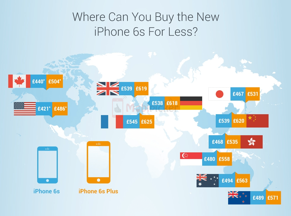 iPhone 6S and 6S plus prices