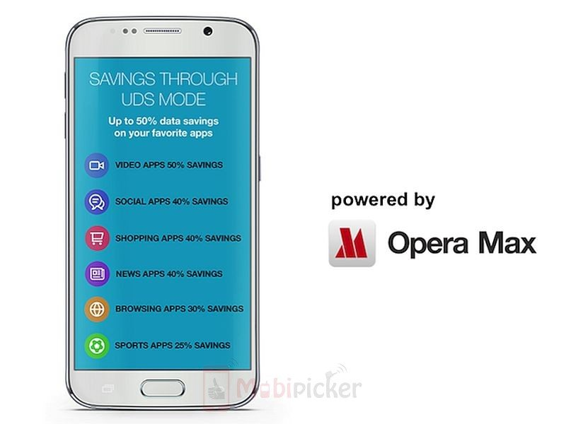 samsung galaxy j2 opera max, price, features, specs