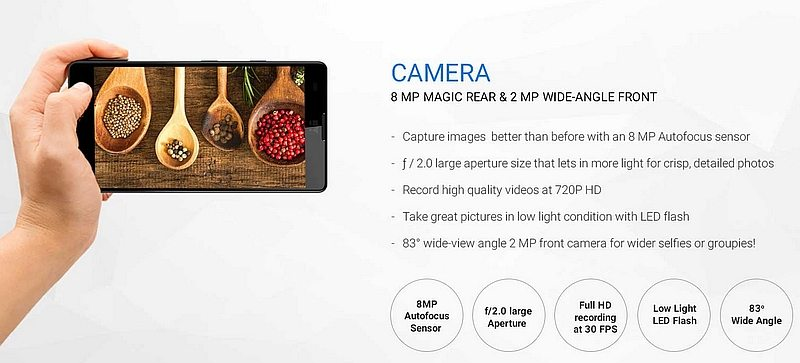 yu yunique camera, features, specs, price