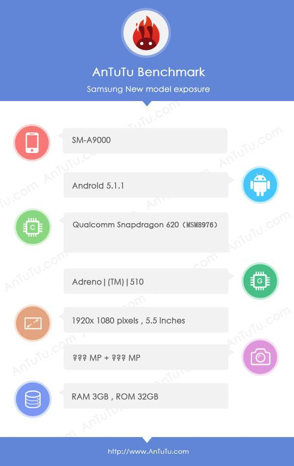 Samsung, Galaxy A9, AnTuTu, benchmarked, specifications leaked