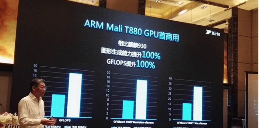 huawei kirin 950 chipset arm t mali 880 gpu