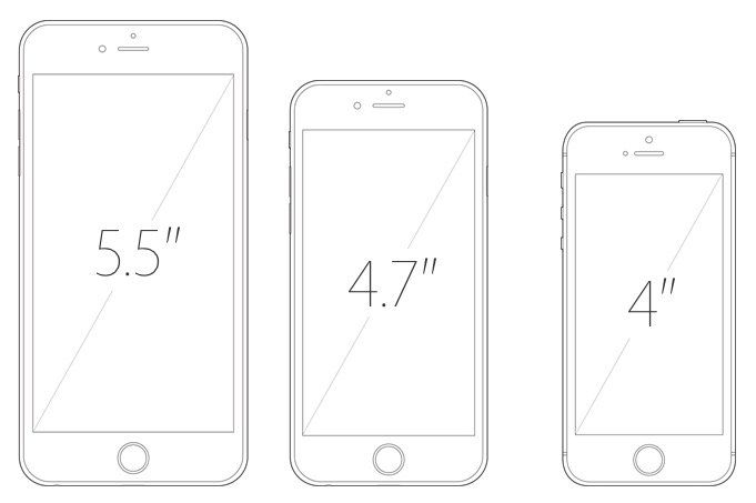 iPhoneScreens