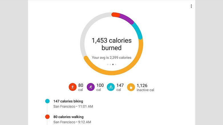 fitness tracker on android devices