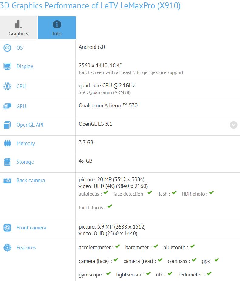 letv lemax pro (x190)
