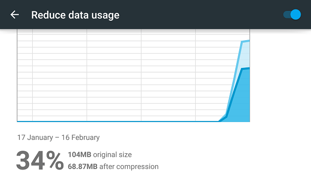 5. Manage data plan with Chrome