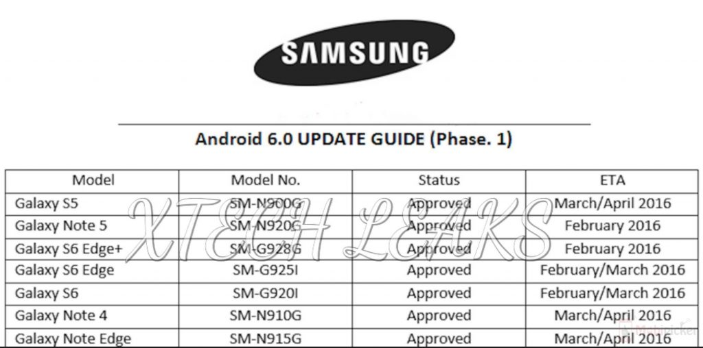 samsung galaxy s6 android marshmallow date roadmap