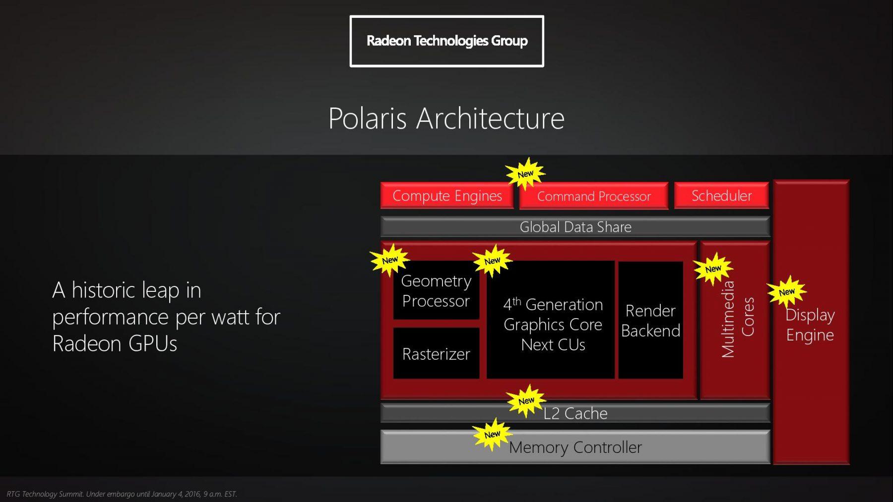 AMD-Polaris-15