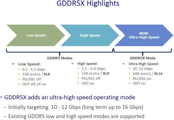 GDDR5-specifications-1