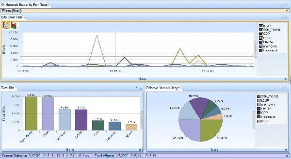 Wireshark 2.0.2