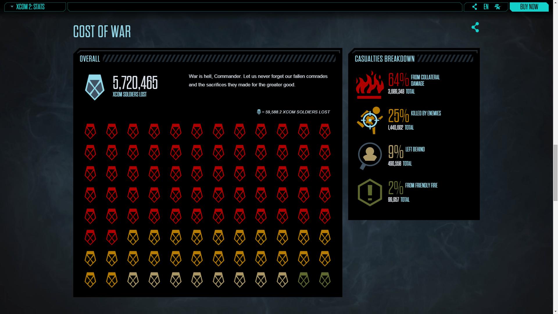 xcom stats page