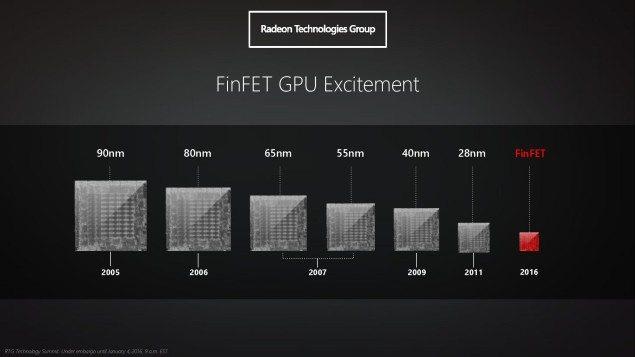 Polaris 10 GPU
