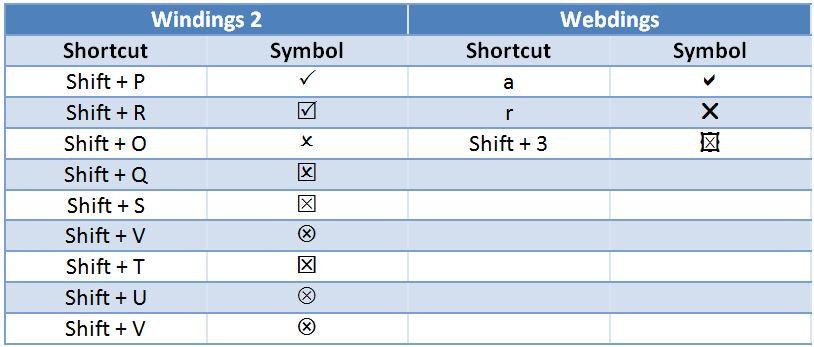 Tick-Symbol-Microsoft-Word1