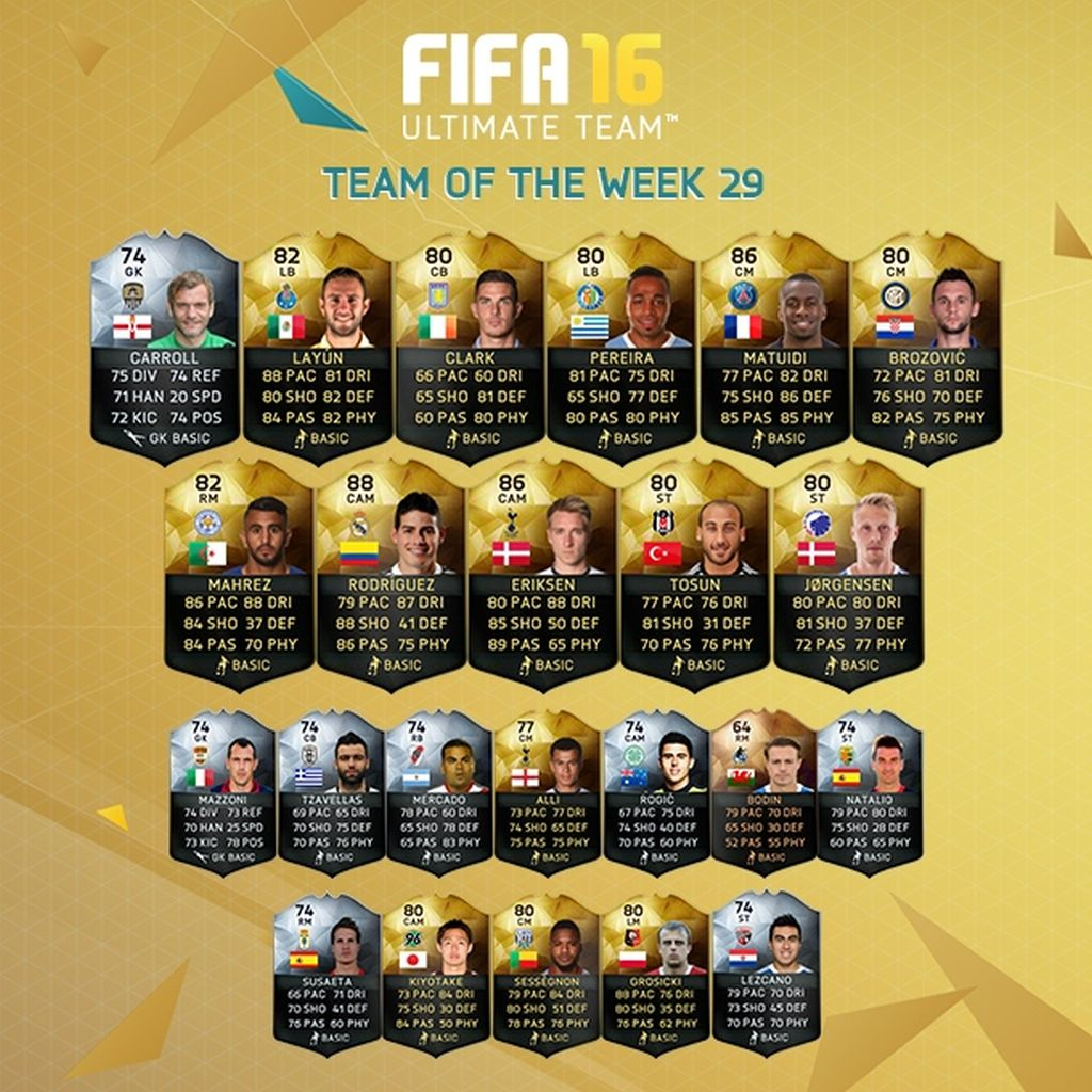 fifa-16-team-of-the-week-features-mahrez-rodriguez-more-502368-2