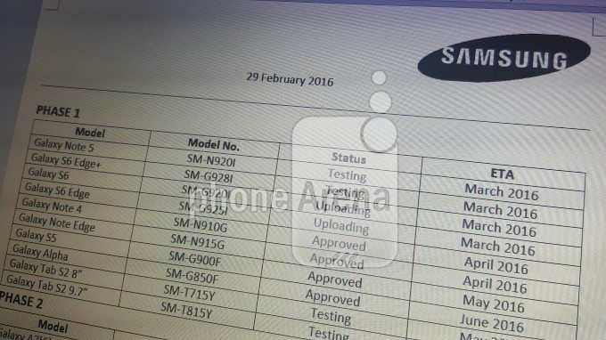 samsung marshmallow update leaks