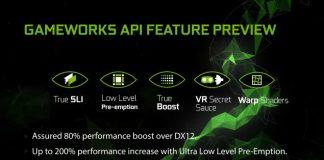 Gameworks-API-