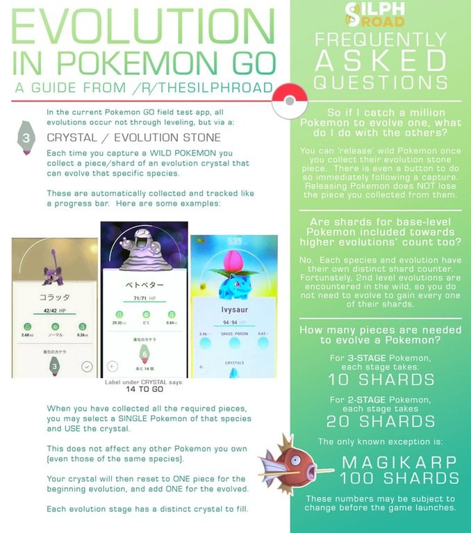 Pokémon GO Evolution Chart