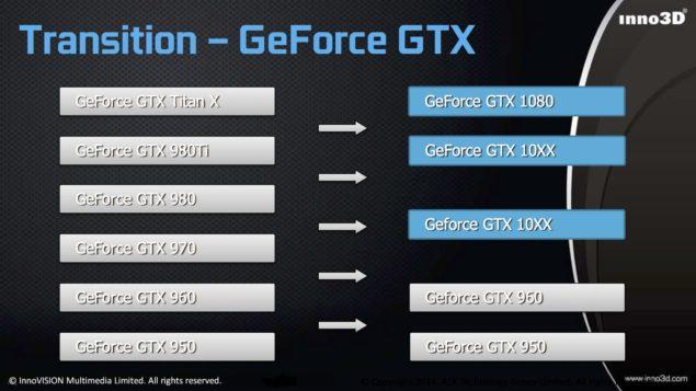 NVIDIA-GeForce-GTX-1060-Inno3D