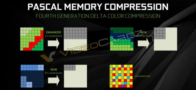 NVIDIA-GeForce-GTX-1080-Pascal-Memory-Compression_9