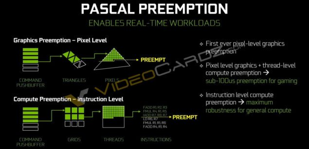 NVIDIA-GeForce-GTX-1080-Pascal-Preemption_3