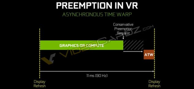 NVIDIA-GeForce-GTX-1080-Pascal-Preemption_4