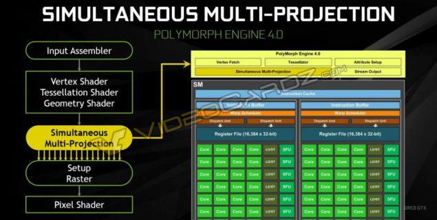 NVIDIA-GeForce-GTX-1080-SMTP_7