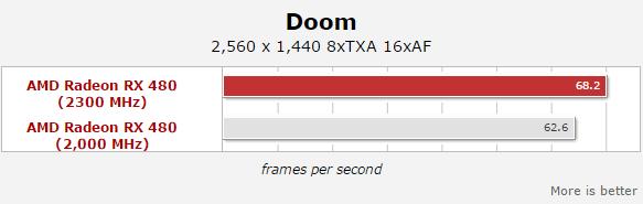 RX 480 OC game benchmark 1