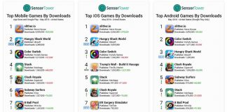 sensor tower game chart may 2016