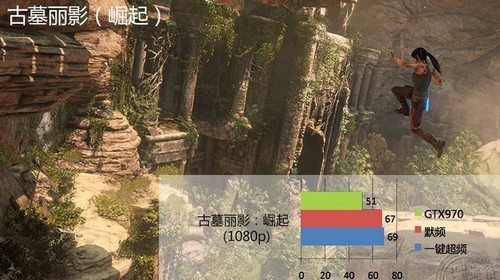 GTX 1060 Tomb Raider