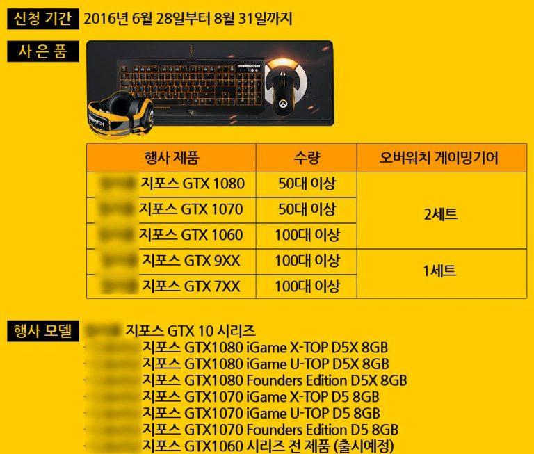 GeForce-GTX-1060-