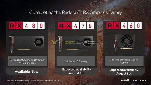 RX 470, RX 460 release dates