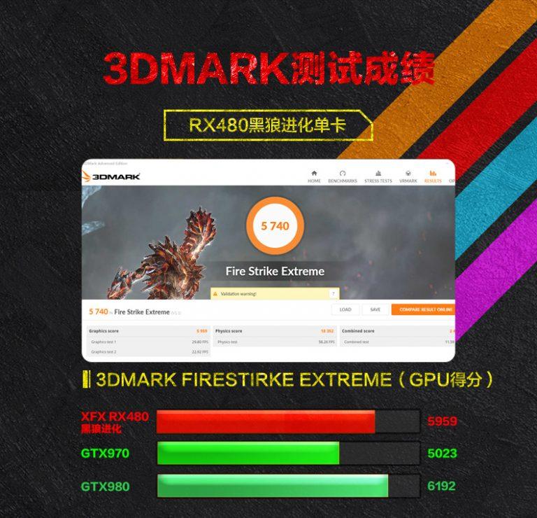 XFX-Radeon-RX-480-Black-Edition-6-768x740
