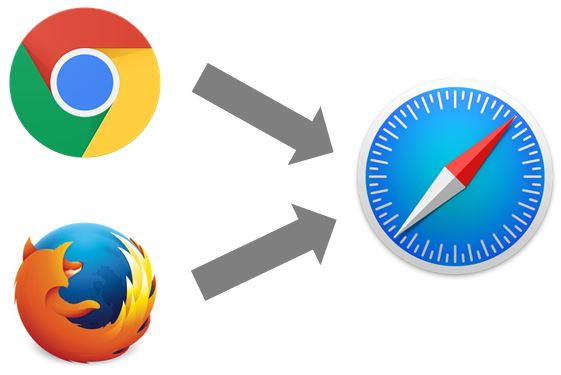 Import data to Safari from Chrome and Firefox