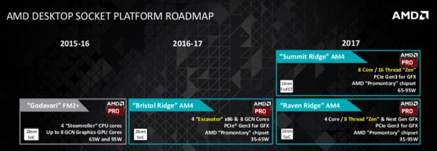 AMD_zen_4