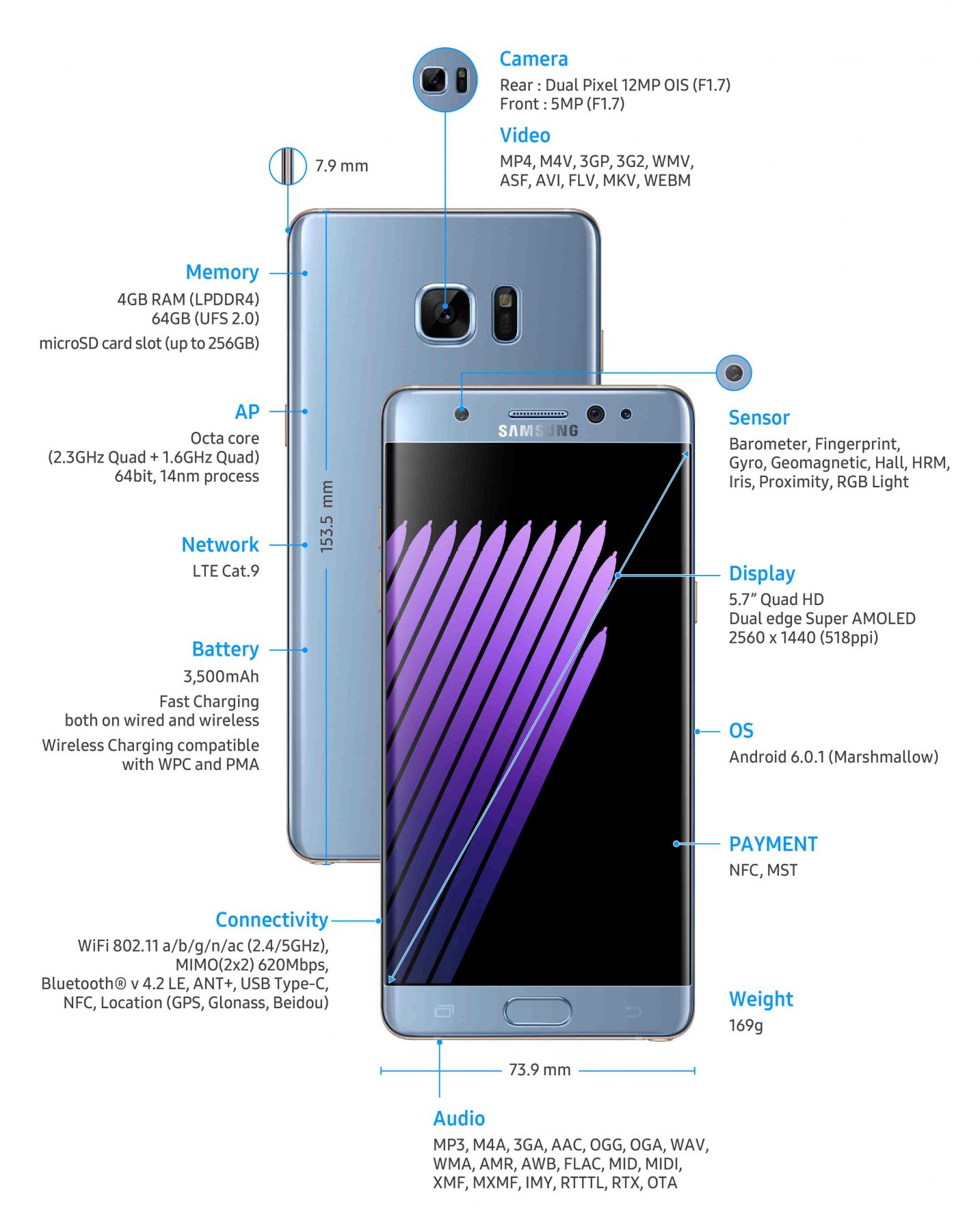 Galaxy Note 7 6GB RAM retail box