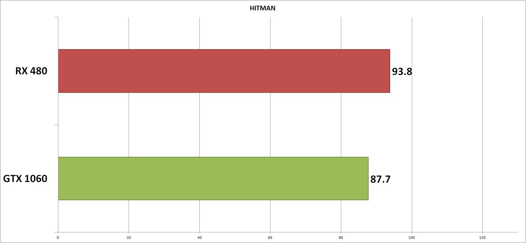 Hitman_2