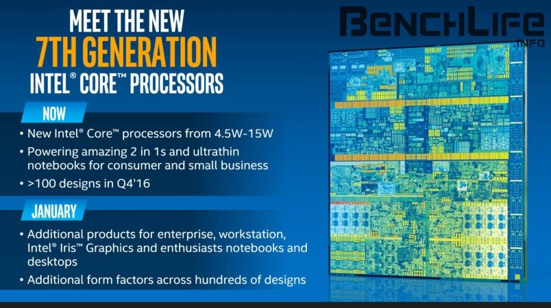 Intel Kaby Lake low-end quad-core chips