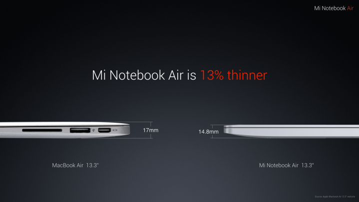 Mi Notebook Air (34)