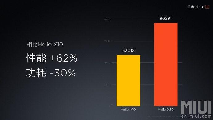 Redmi Note 4 (9)