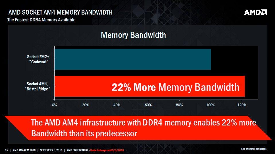 AMD Launches 7th Gen Bristol Ridge APUs (14)