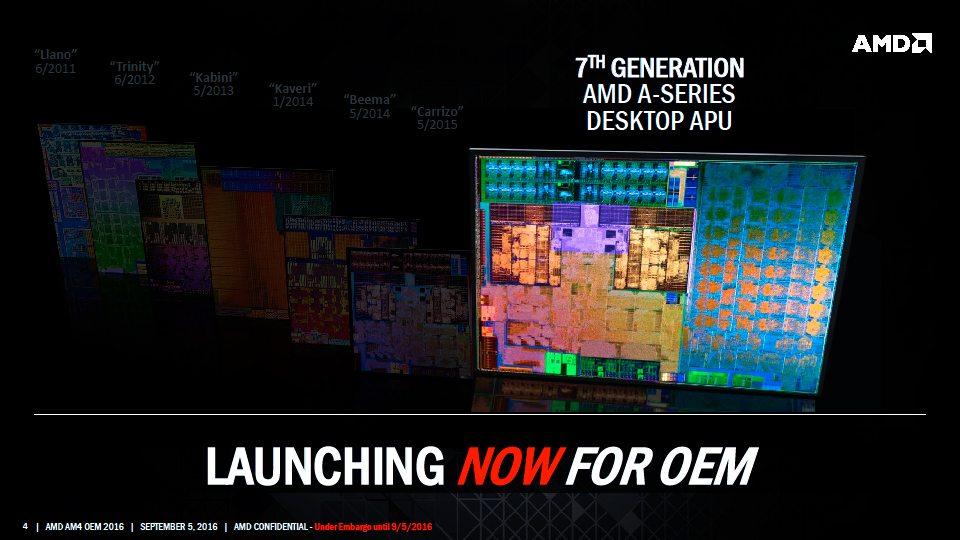 AMD launches Bristol Ridge APUs for desktops
