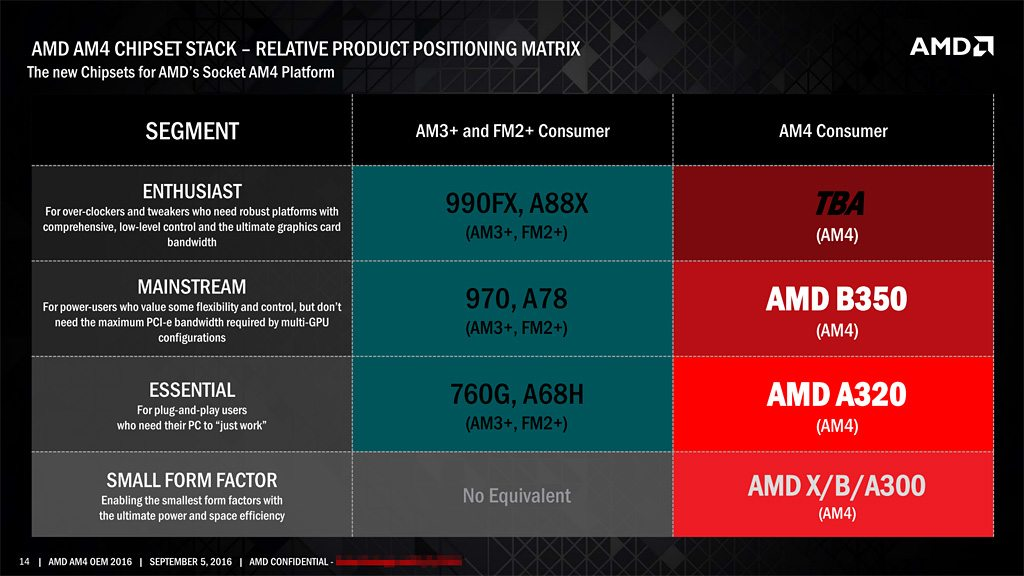 AMD Launches 7th Gen Bristol Ridge APUs (2)