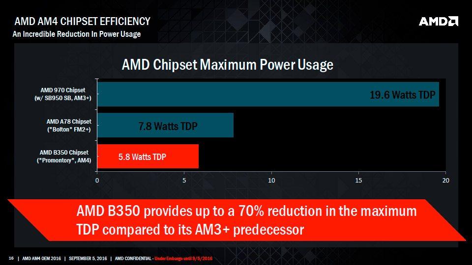 AMD Launches 7th Gen Bristol Ridge APUs (5)