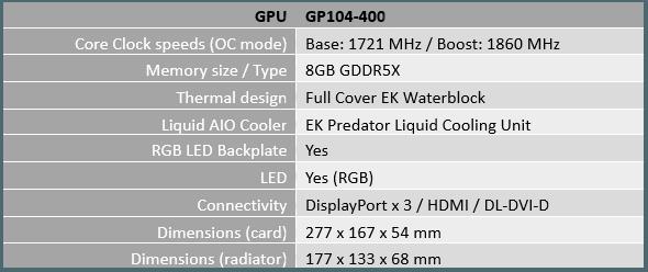 msi-geforce-gtx-1080-3