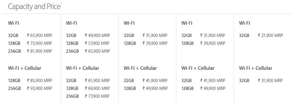 new-apple-ipad-256gb-variants-india-prices-revealed-1