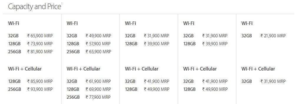 new-apple-ipad-256gb-variants-india-prices-revealed-1