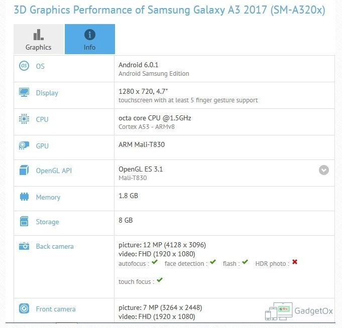 samsung-galaxy-a7-2018-a3-2017-spotted-on-gfxbench-listing